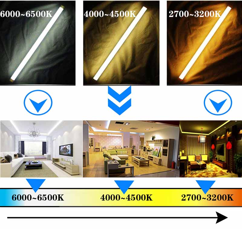 led t8 tube light, Applicable places: office, mall, factory, supermarket, hospital, home, school, meeting room etc.